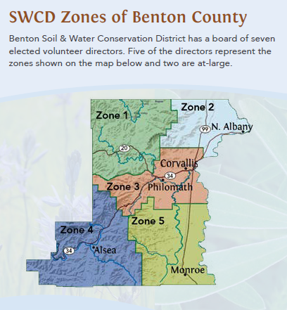 Benton SWCD Zones: Zone 1 is NW, Zone 2 is NE, ZOne 3 is central, Zone 4 is SW, and Zone 5 is SE part of Benton County