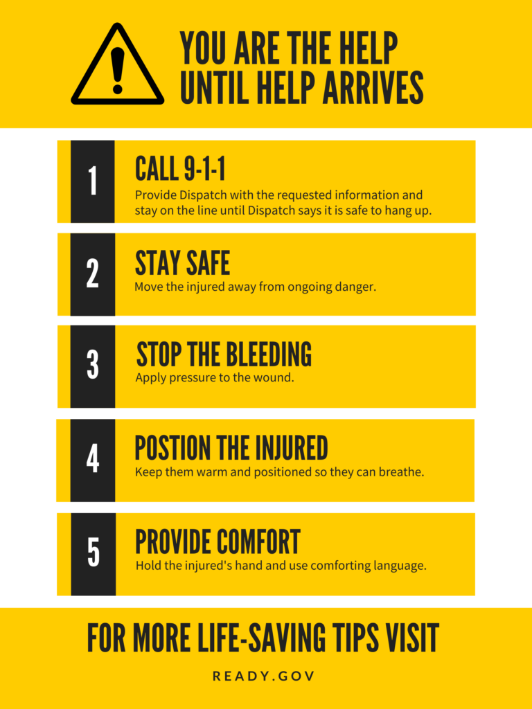 Infographic describes steps to take when an emergency occurs- call 911, stay safe, stop the bleed, position the injured, and provide comfort until help arrives.